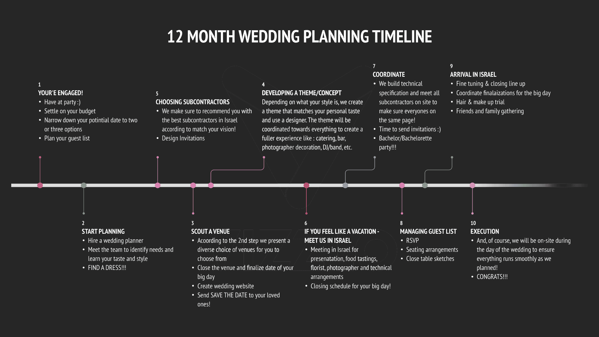 How To Plan A Wedding In Israel Stein Shani Event Planner